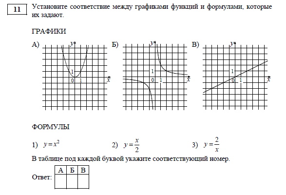подготовка к огэ по математике 2021